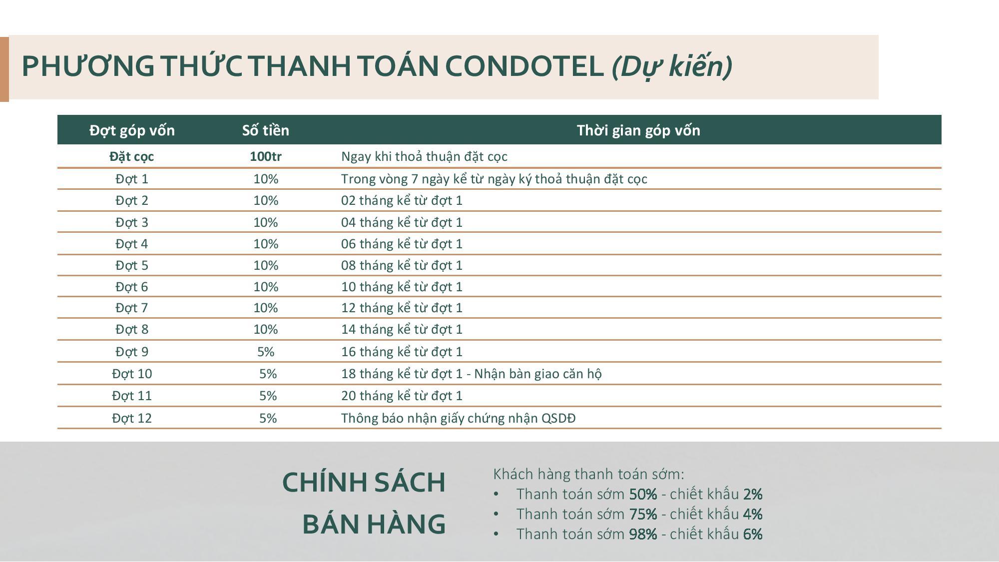 phuong thuc thanh toan condotel sim island phu quoc
