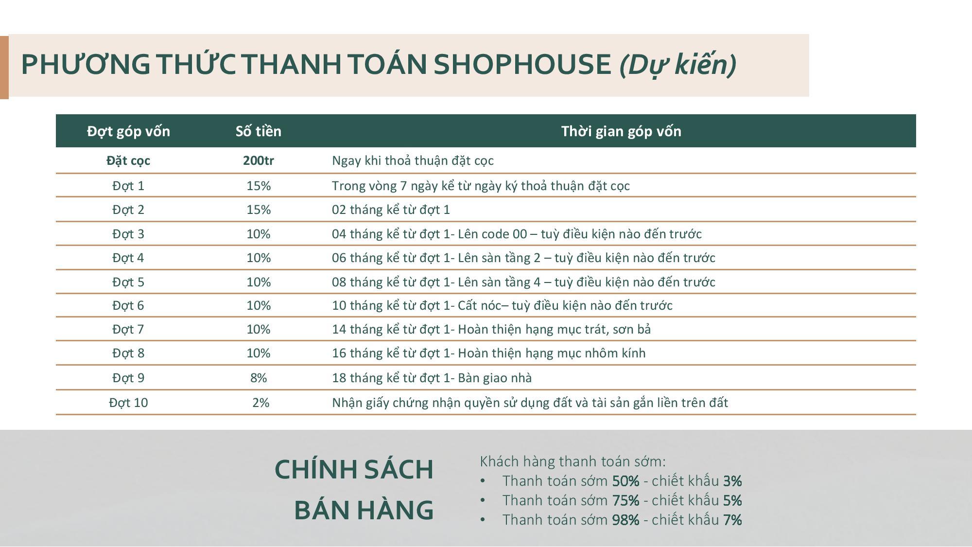 phuong thuc thanh toan shophouse sim island phu quoc