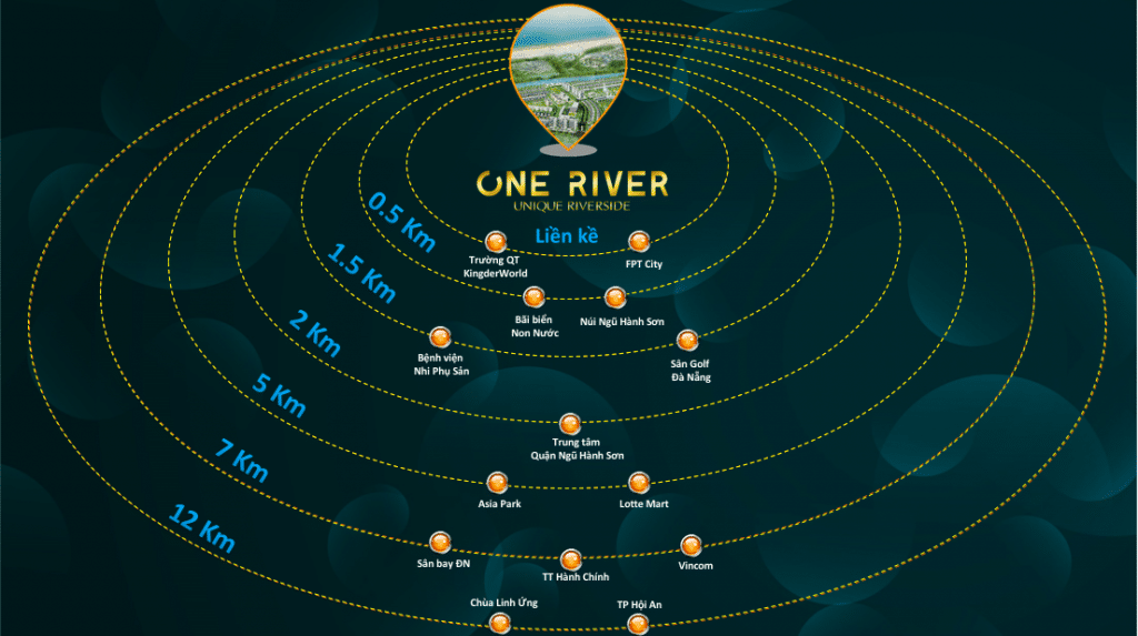 ket noi giao thong one river complex