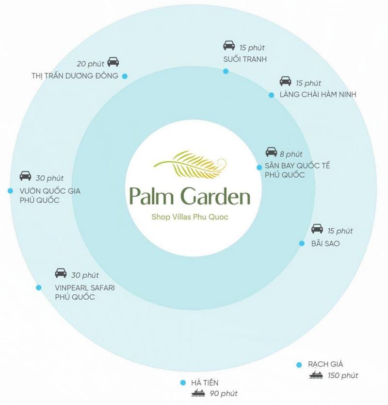 ket noi tu Palm Garden Shop Villas
