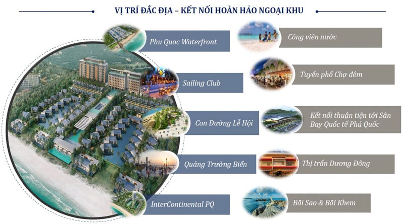 Regent Residences Phú Quốc