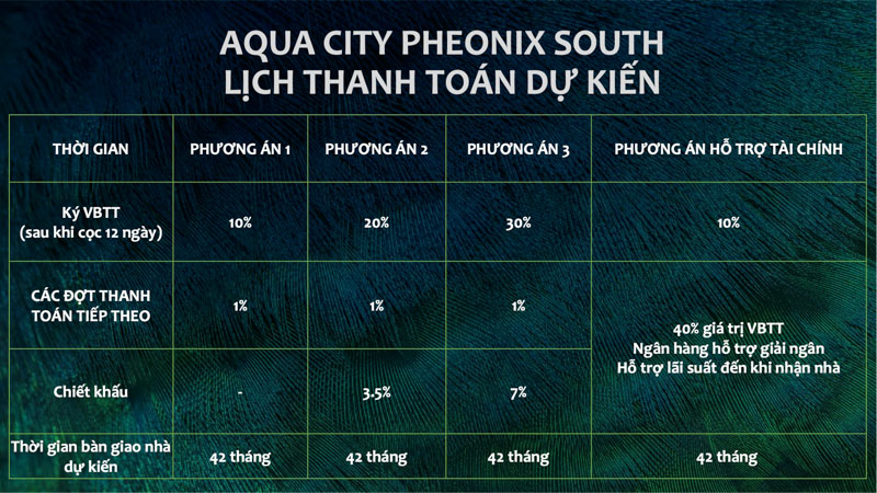 lich thanh toan du kien phoenix south aqua city