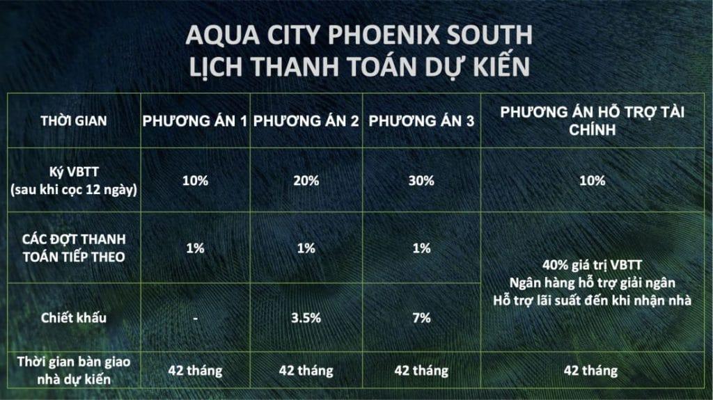 lich thanh toan aqua city phoenix south